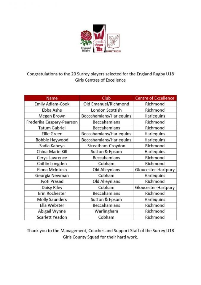 Surrey-players-selected-for-the-England-Rugby-U18-Girls-Centres-of-Excellence1024_1
