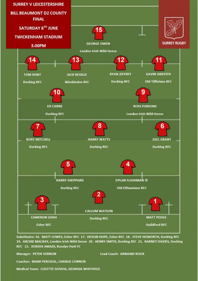 Shirts-Team-Sheet-COUNTY-FINAL-81024_1
